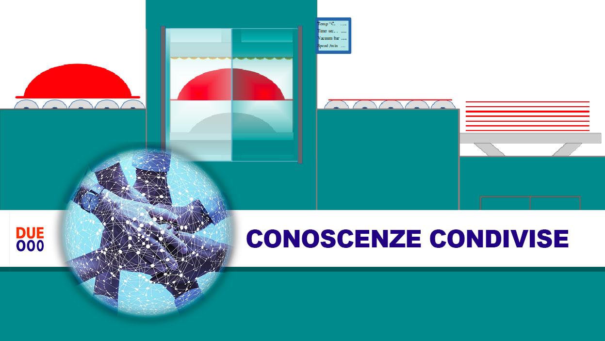 LE TECNOLOGIE DI TRASFORMAZIONE DELLE MATERIE PLASTICHE – 5: <br>TERMOFORMATURA