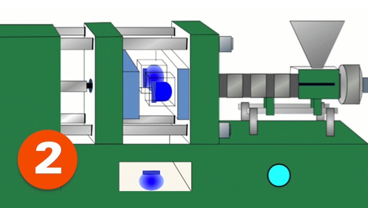 LE TECNOLOGIE DI TRASFORMAZIONE DELLE MATERIE PLASTICHE – 2:<br>L'INIEZIONE-SOFFIAGGIO