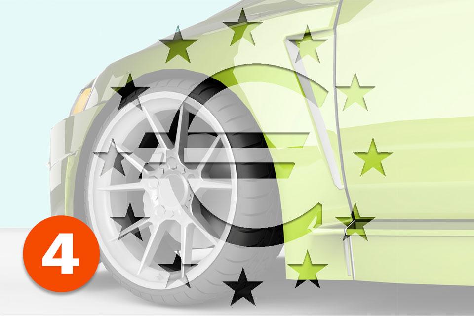 BIOPOLIMERI E INDUSTRIA: Il SETTORE AUTOMOTIVE